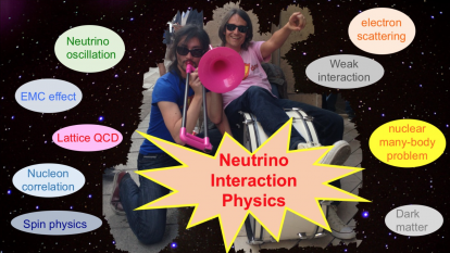 Neutrino Interaction Physics