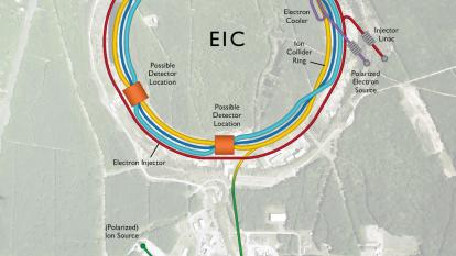 Click on the image to download a high-resolution version.This schematic shows how the EIC will fit within the tunnel of the Relativistic Heavy Ion Collider (RHIC, background photo), reusing essential infrastructure and key components of RHIC.