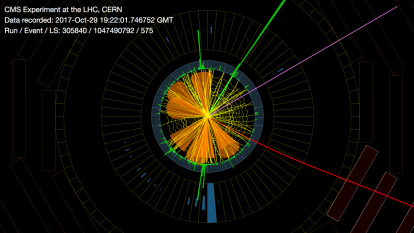 An event recorded by CMS showing a candidate for a Higgs boson produced in association with two top quarks. The Higgs boson and top quarks decay leading to a final state with seven jets (orange cones), an electron (green line), a muon (red line) and missing transverse energy (pink line) (Image: CMS/CERN)