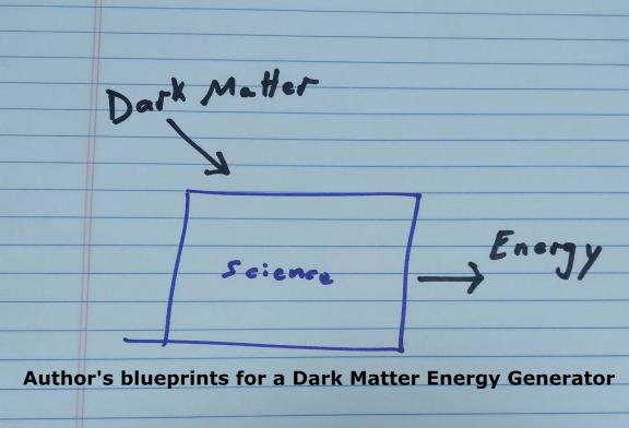 Author's blueprints for a Dark Matter Energy Generator