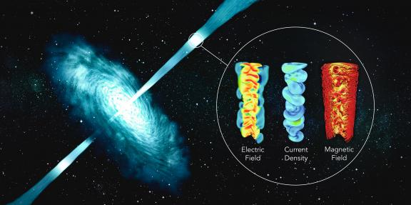 SLAC researchers have found a new mechanism that could explain how plasma jets emerging from the center of active galaxies, like the one shown in this illustration, accelerate particles to extreme energies. Computer simulations (circled area) showed that tangled magnetic field lines create strong electric fields in the direction of the jets, leading to dense electric currents of high-energy particles streaming away from the galaxy. (Greg Stewart/SLAC National Accelerator Laboratory)