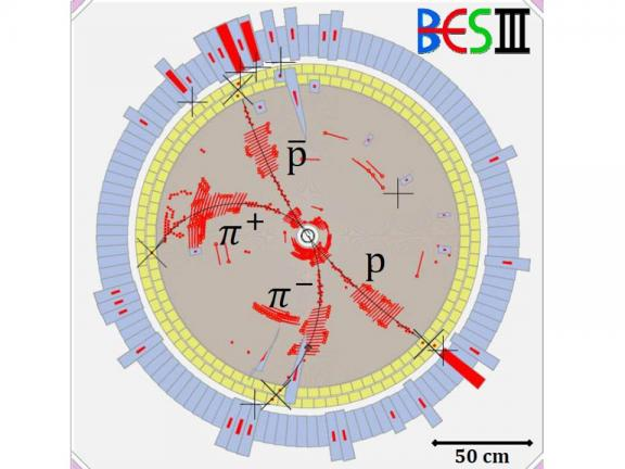 Fig. 2. An e+e-→J/ψ→ΛΛ-bar event as seen in the BESIII detector (Image by BESIII Collaboration)