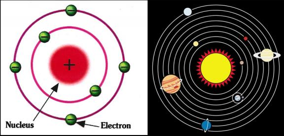 atom and solar system maps compared